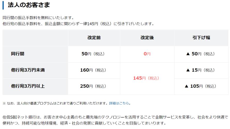 住信SBIネット銀行の法人振込手数料が下がったよ!